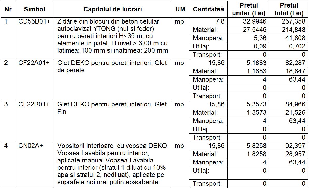 tabel-deviz-1